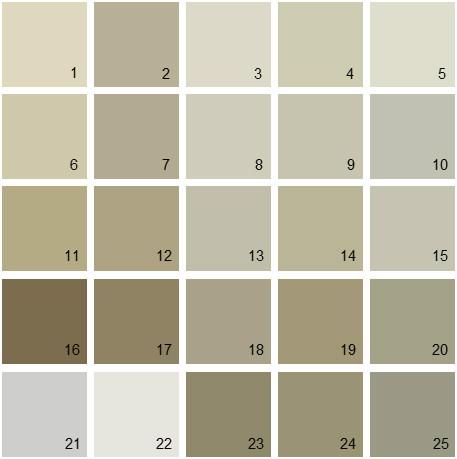 Benjamin Moore Neutral House Paint Colors - Palette 15
