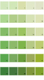 Pratt And Lambert Calibrated House Paint Colors - Palette 15