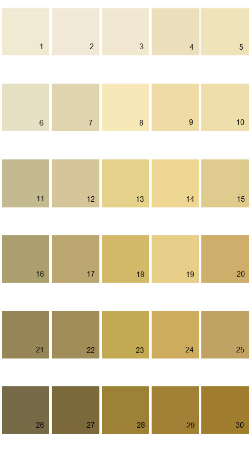 Pratt And Lambert Calibrated House Paint Colors - Palette 18