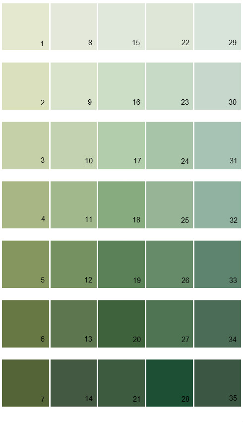 How To Paint A Room With  Different Colors