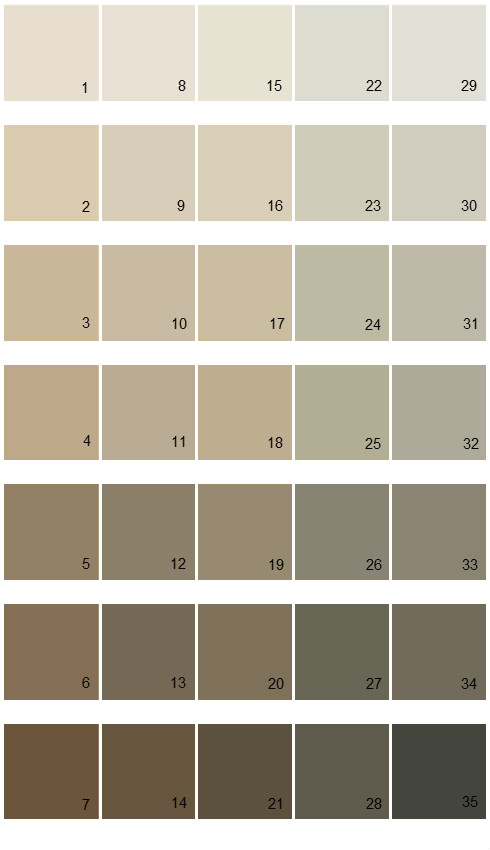 Sherwin Williams Fundamentally Neutral House Paint Colors - Palette 05