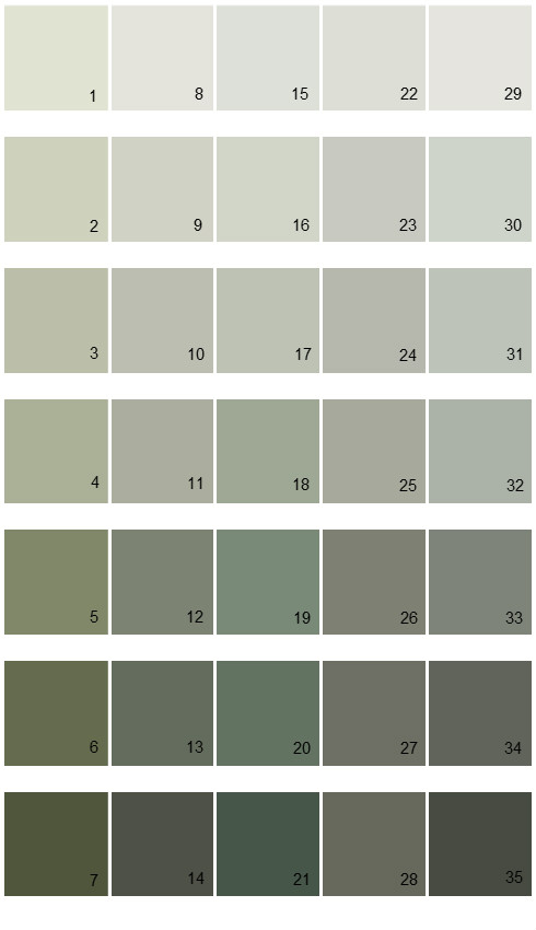 Sherwin Williams Paint Colors Fundamentally Neutral Palette 06 House Paint Colors